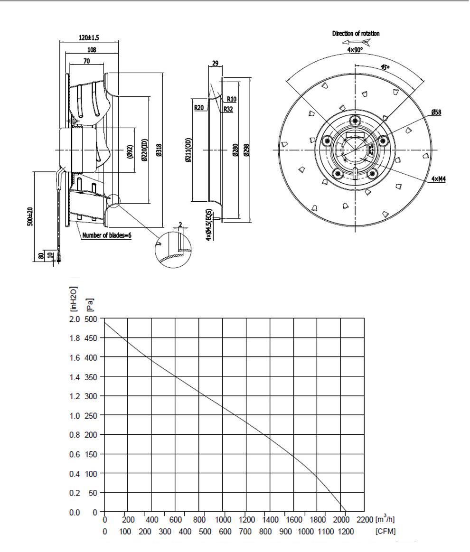 DC-Centrifugal-fan-Backward-310-24L_02_01_01