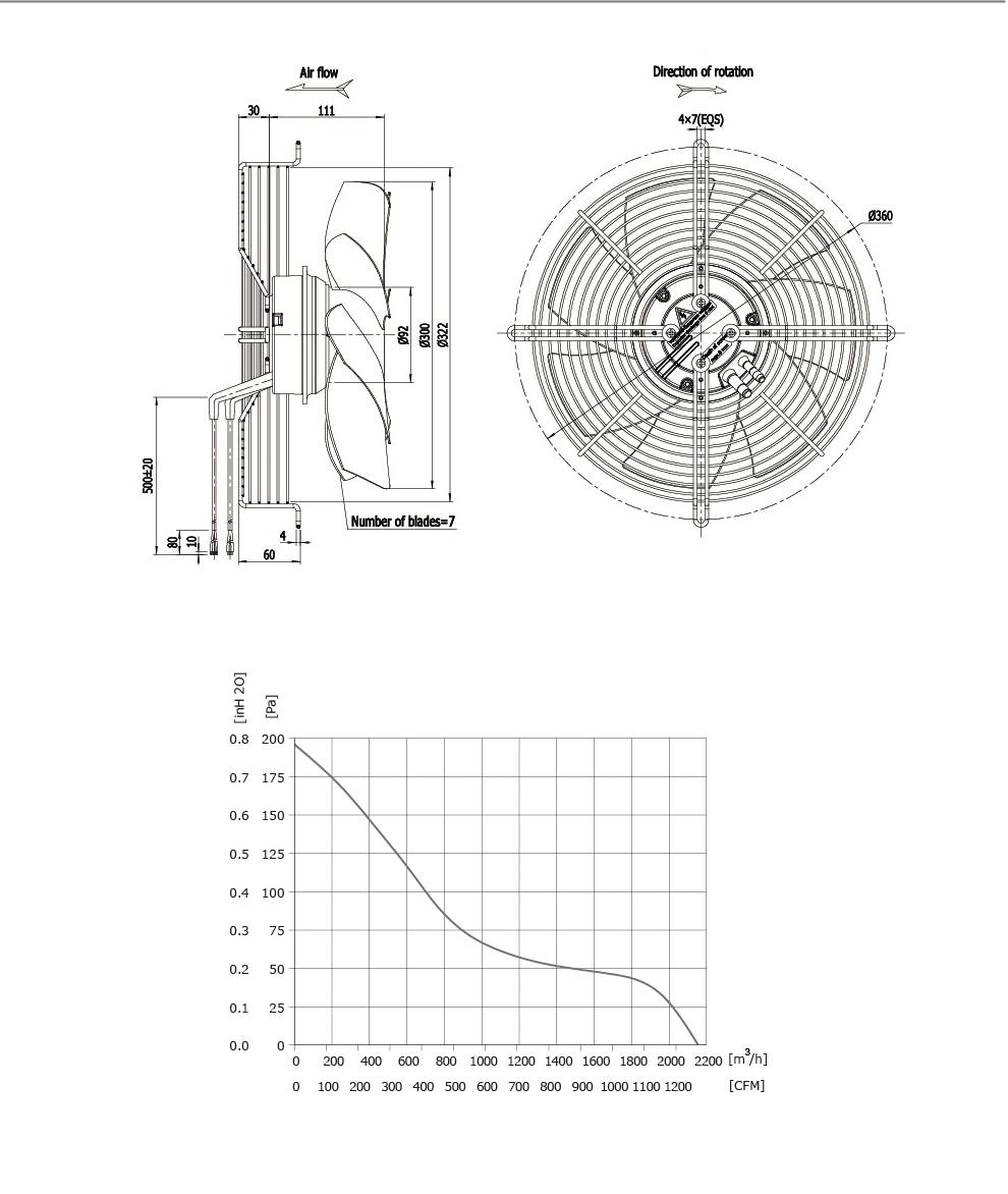 EC-Axial-Fan-300-2EM_02_01