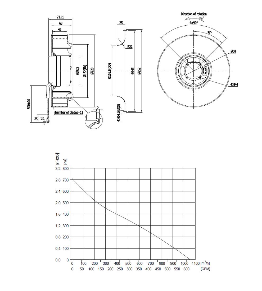 DC-Centrifugal-fan-Backward-220(92)-24H_05