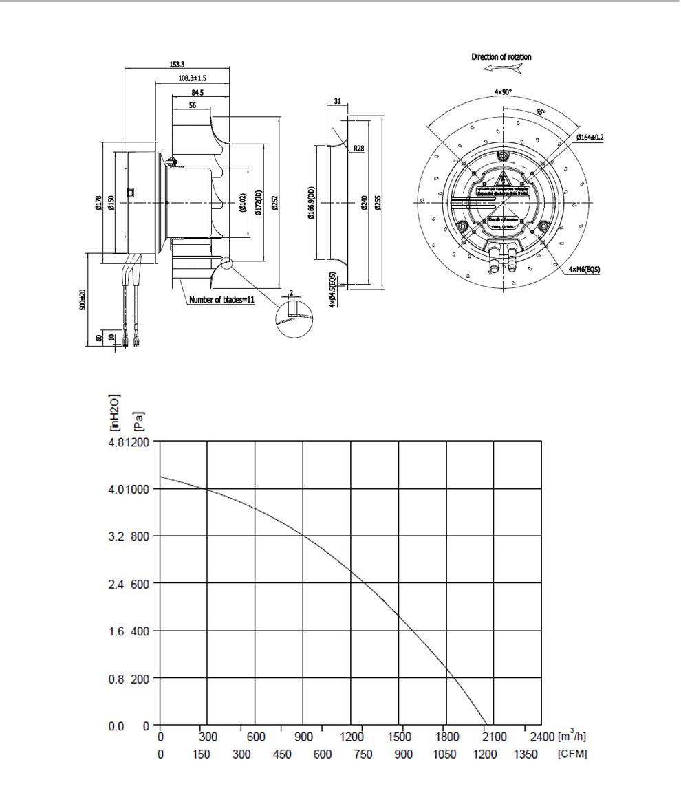 EC-Centrifugal-Backward-250-2EH_02_01
