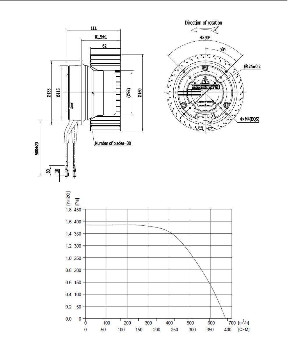 EC-Centrifugal-Forward-160-2EH_02_01