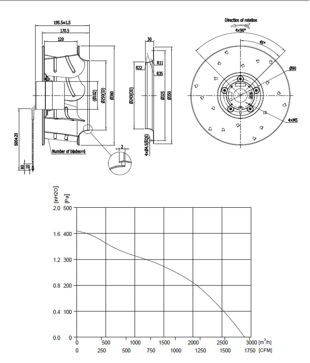 DC-Centrifugal-fan-Backward-355-48M_02_01